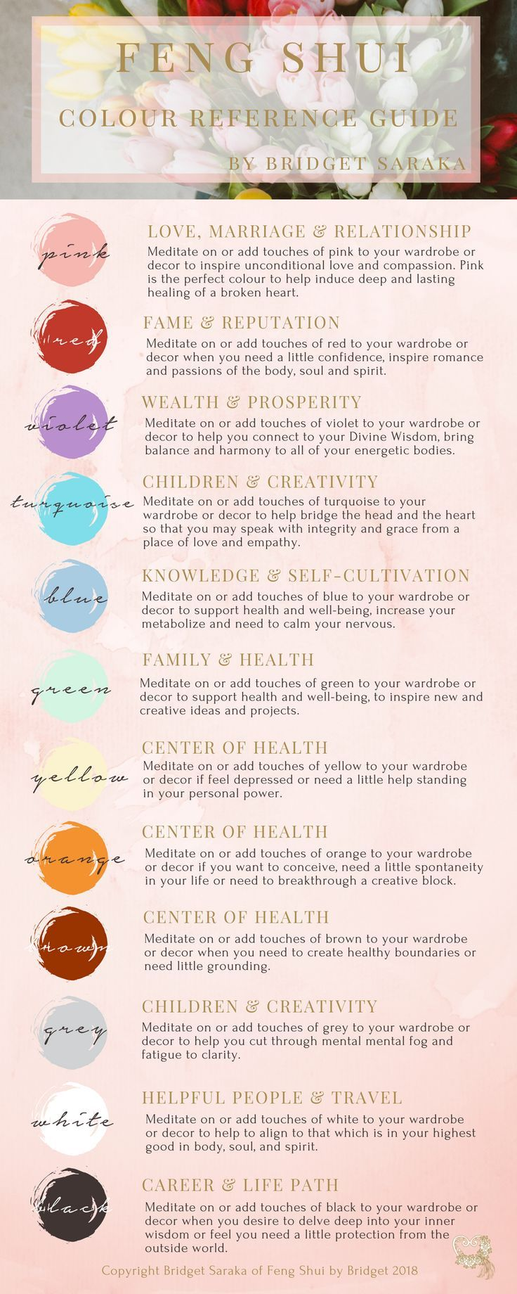 Feng Shui Colour Reference Guide Infographic - Feng Shui by Bridget