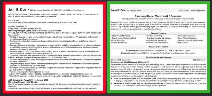 19+ Retail district manager resume samples Examples