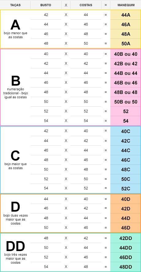 bb1bfe708 Tabela De Medidas De Tacas veja a medida Da Sua para não errar na hora da  compra do sutiã Marcyn