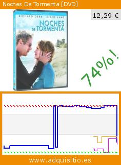 Noches De Tormenta [DVD] (DVD). Baja 74%! Precio actual 12,29 €, el precio anterior fue de 47,92 €. http://www.adquisitio.es/warner-bros-ent-espa%C3%B1a-sl/noches-tormenta-dvd
