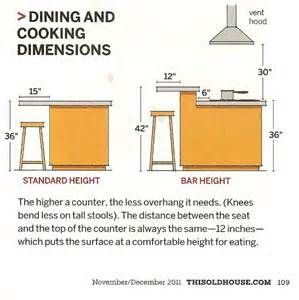 Kitchen Island Seating Clearance