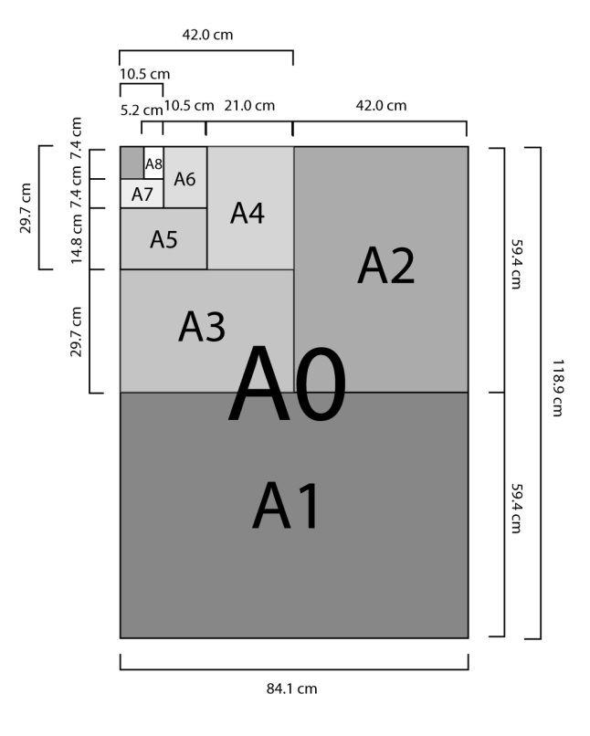 Formatos De Papel Formatos De Papel Instrumentos De Dibujo Tecnicas De Dibujo