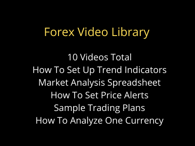 Set up forex alerts