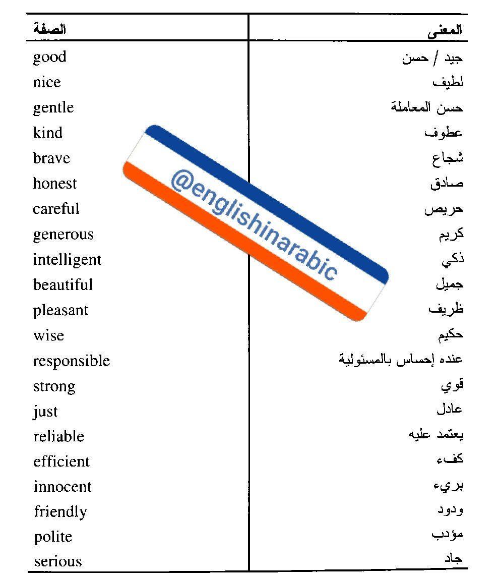تعليم الانجليزية للمبتدئين الصفات الشخصية Learn English Vocabulary Learn English English Language Teaching