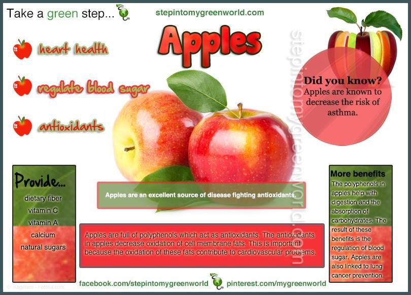 Apples benefits with images organic health