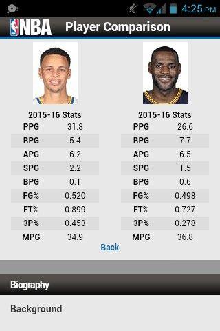 41ed62edde6 Steph Curry vs. LeBron James