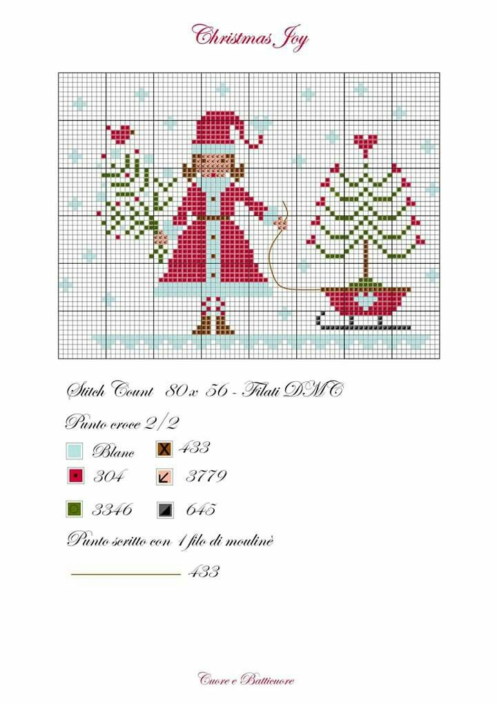 Pin de Loredana en cross stitch   Pinterest   Punto de cruz, Puntos ...