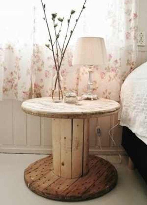 Diy 30 id es de table de nuit en r cup cr ez votre table - Table de chevet fait maison ...