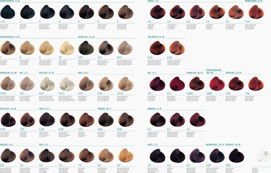 Aveda Hair Color Chart Online Google Search Hair