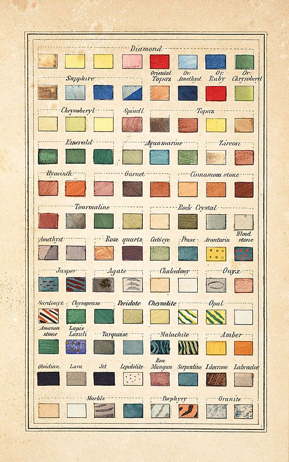 Gem color chart which appears to be partially hand stenciled. From Vintage Printables.