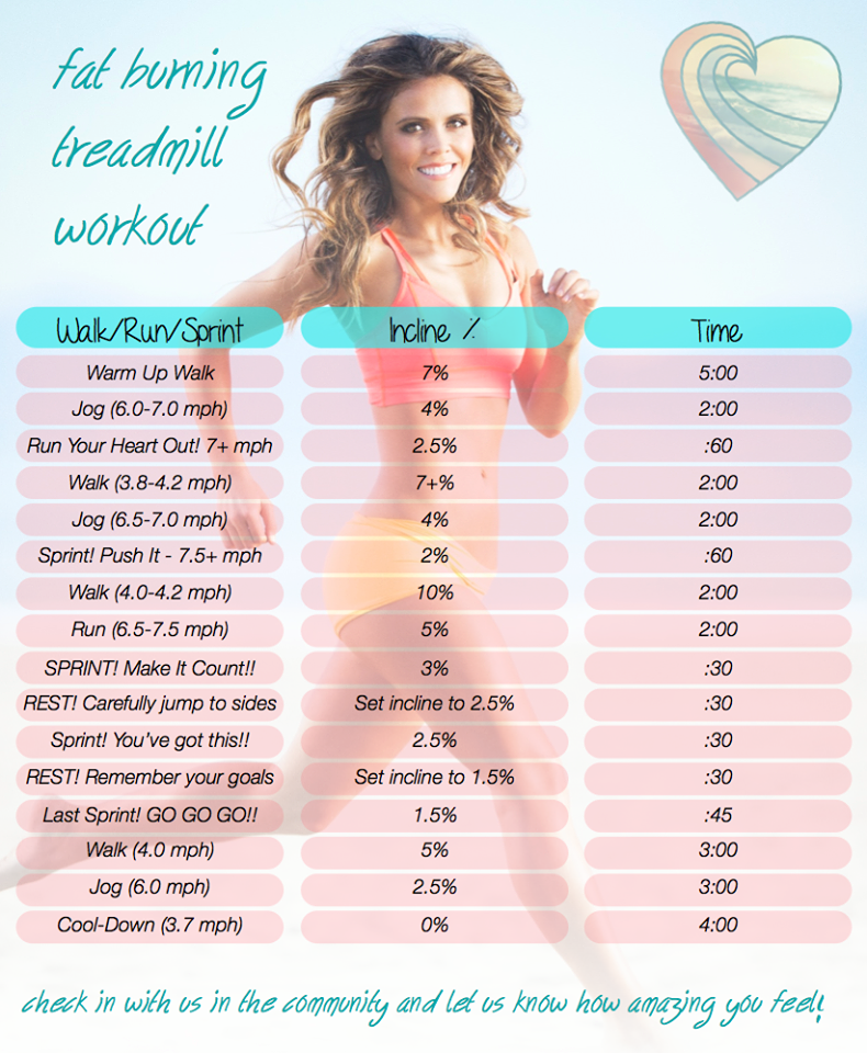 Tone It Up Treadmill Workout