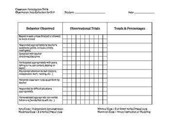 Classroom Participation Observation Form Rubric For Slps  Close