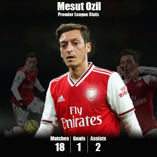 Mesut Ozil in 2020 | Soccer girl, Girls soccer, Premier league