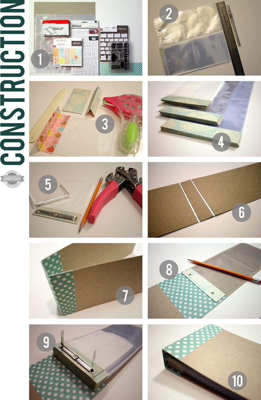 Scrapbook ideas mini books - 10 Images About Escuela On Pinterest Mini Books Photo Album Book And Mariage