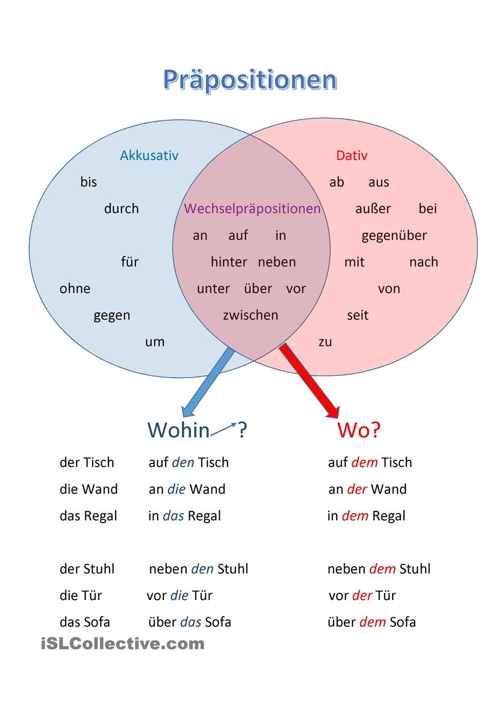 Wechselpräpositionen | Interessant | Pinterest | German, Language ...