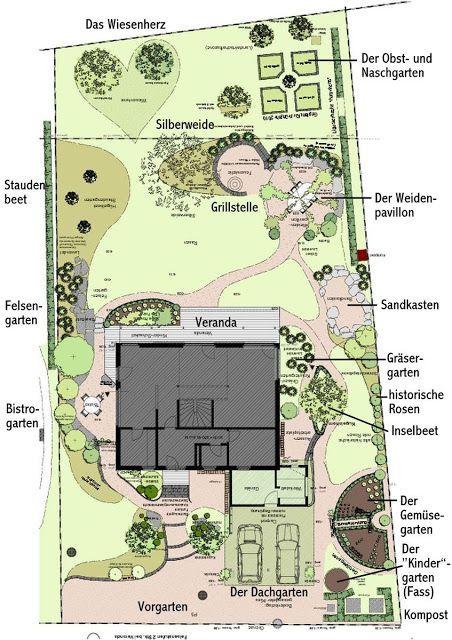 Ein Schweizer Garten: Weiden - von Pavillons und Flechtereien... #landscapeplans