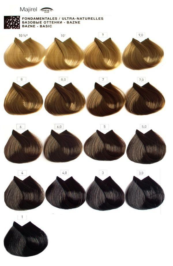 Majirel L Oreal Professionnel Fondamentali Hair Color Chart Professional Hair Color Chart Loreal Hair Color