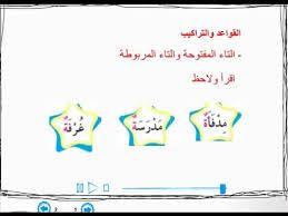 نتيجة بحث الصور عن قواعد اللغة العربية