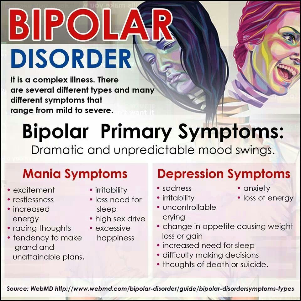 bipolar disorder 4 2017-7-6  explore information on bipolar disorder, including signs and symptoms, treatment, current research, and clinical trials.