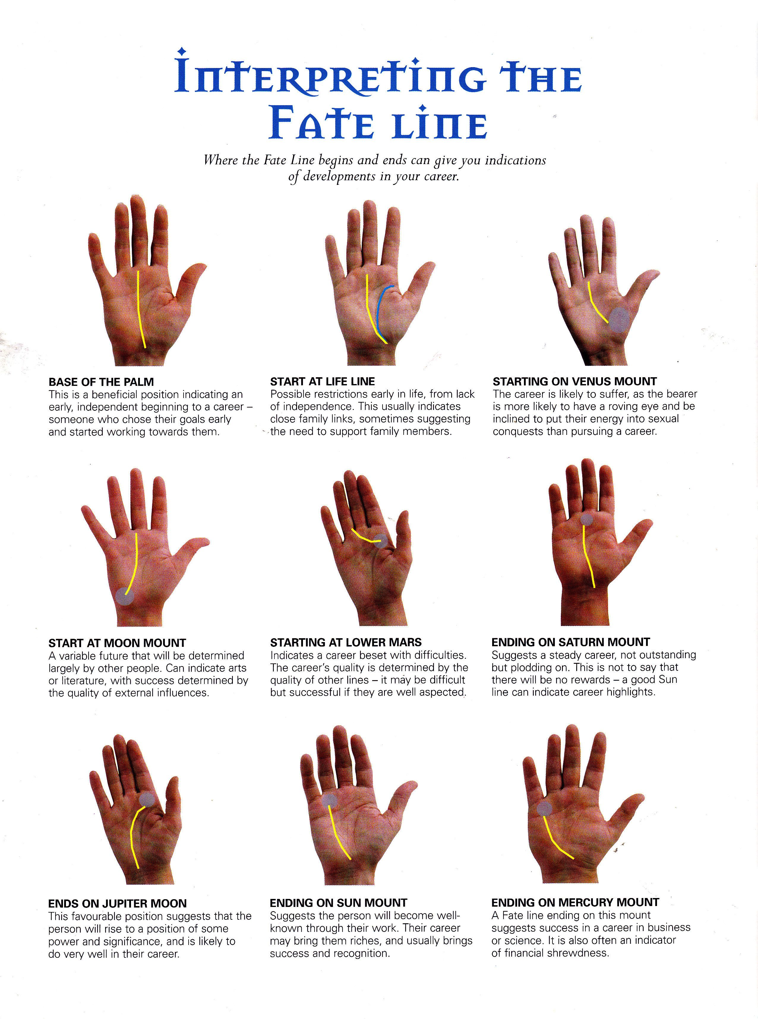 Divination: #Palmistry ~ Interpreting the Fate Line. | Palmistry ...