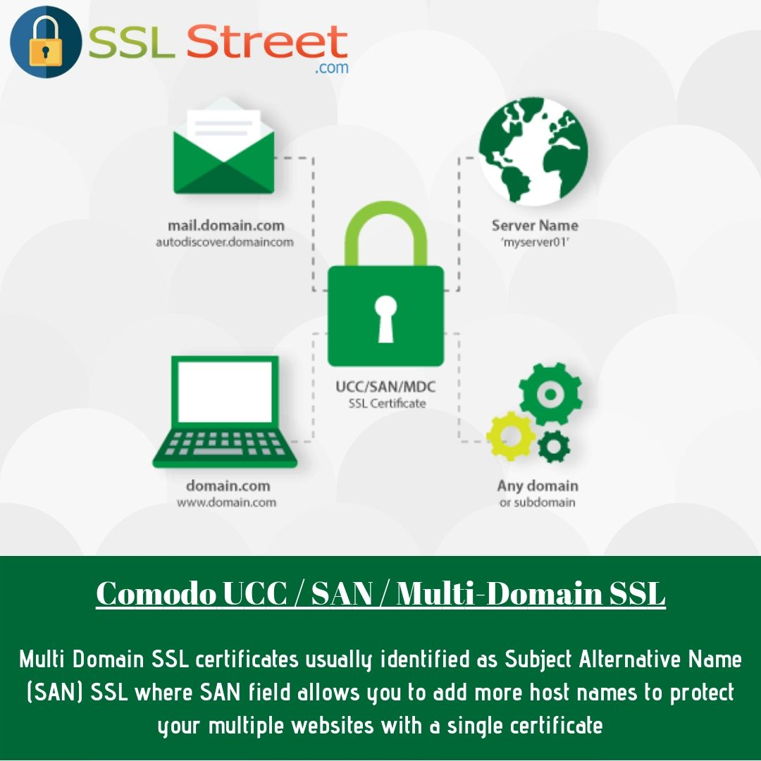 Comodo Ucc San Multi Domain Ssl Certificate Is Organization
