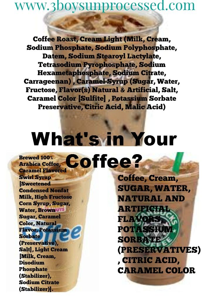 What's In Your Coffee Dunkin donuts iced coffee recipe