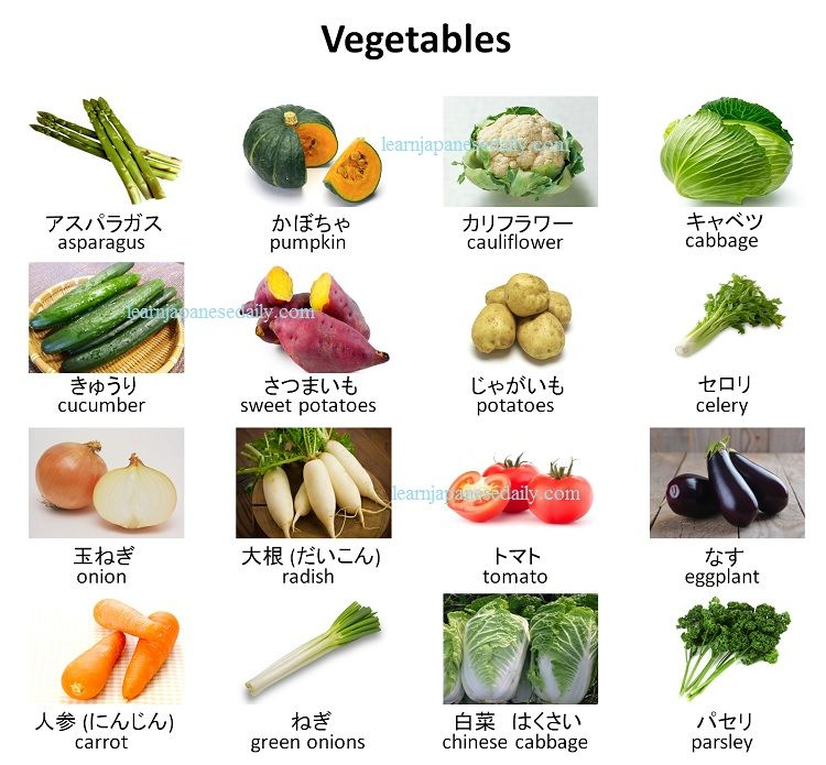 Japanese vocabulary on vegetables - Japanese words by theme