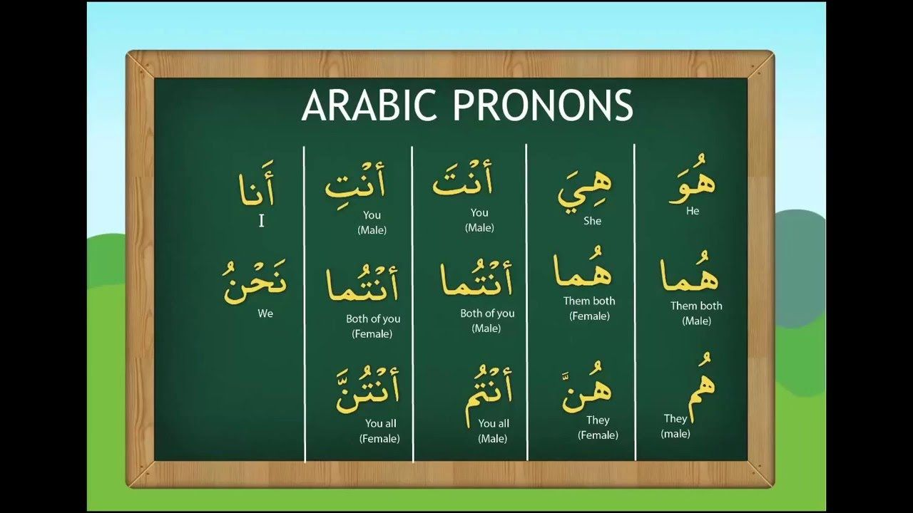 Arabic Pronouns Dameer Munfasilah الضمائر المنفصلة Arabic Alphabet For Kids Learning Arabic How To Memorize Things