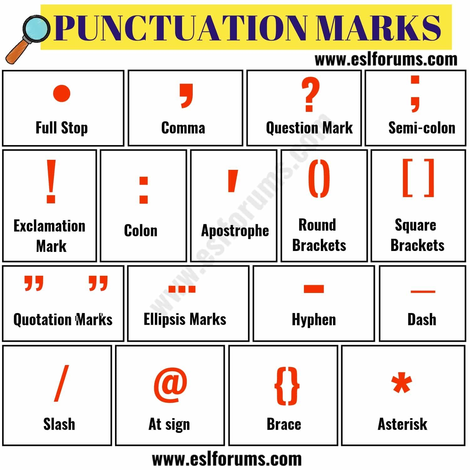 Punctuation Marks List Of Important Punctuation Marks In