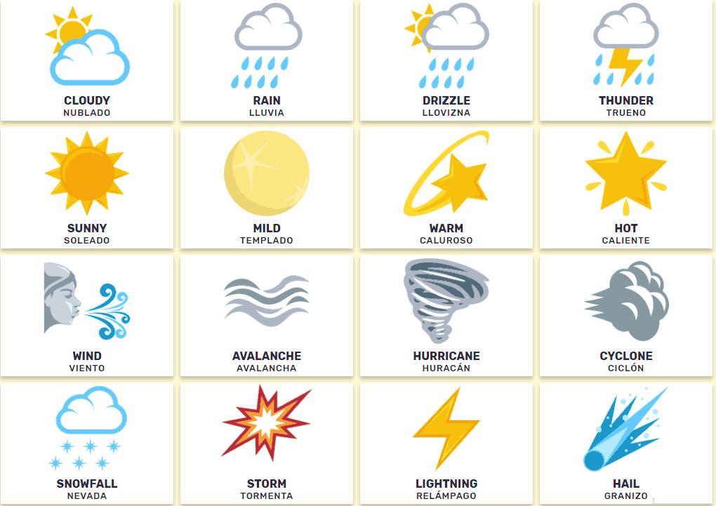 Clima en ingles ¡Enseña a tu peque el idioma con el vocabulario adecuado!