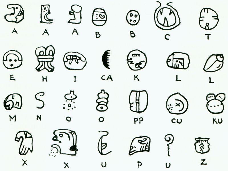 Mayan Alphabet Google Search Spiritual Symbols Pinterest