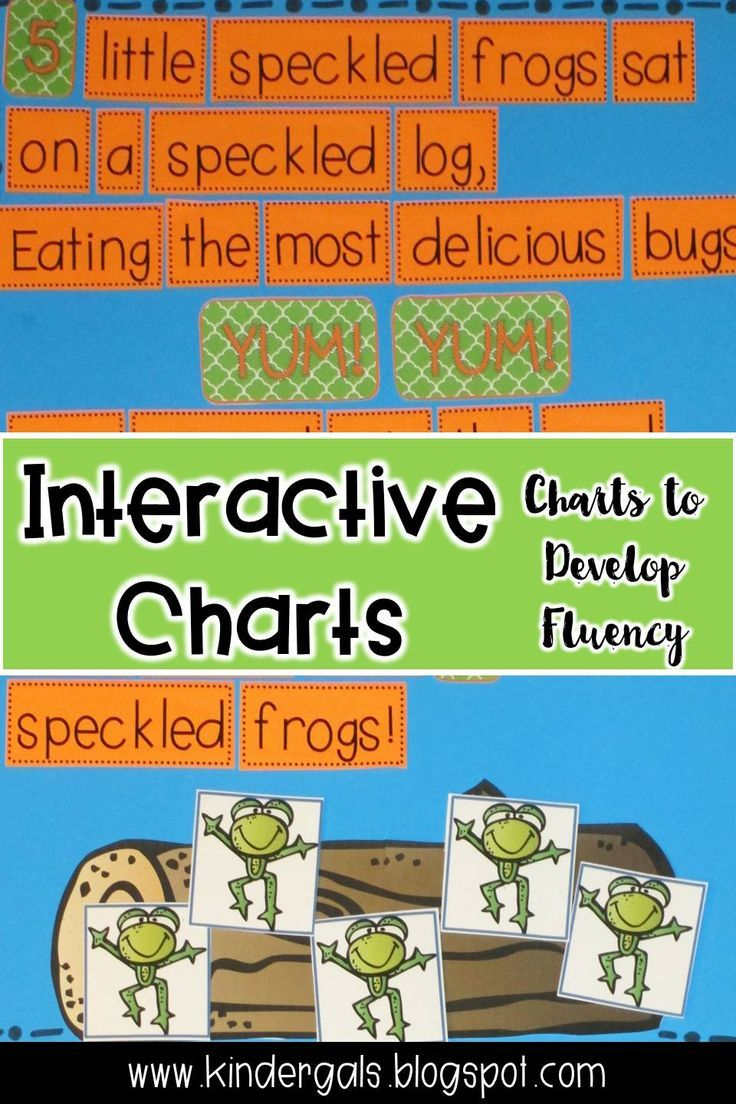 Sight Word Readers and Interactive Charts-Bundle | Fun Classroom ...