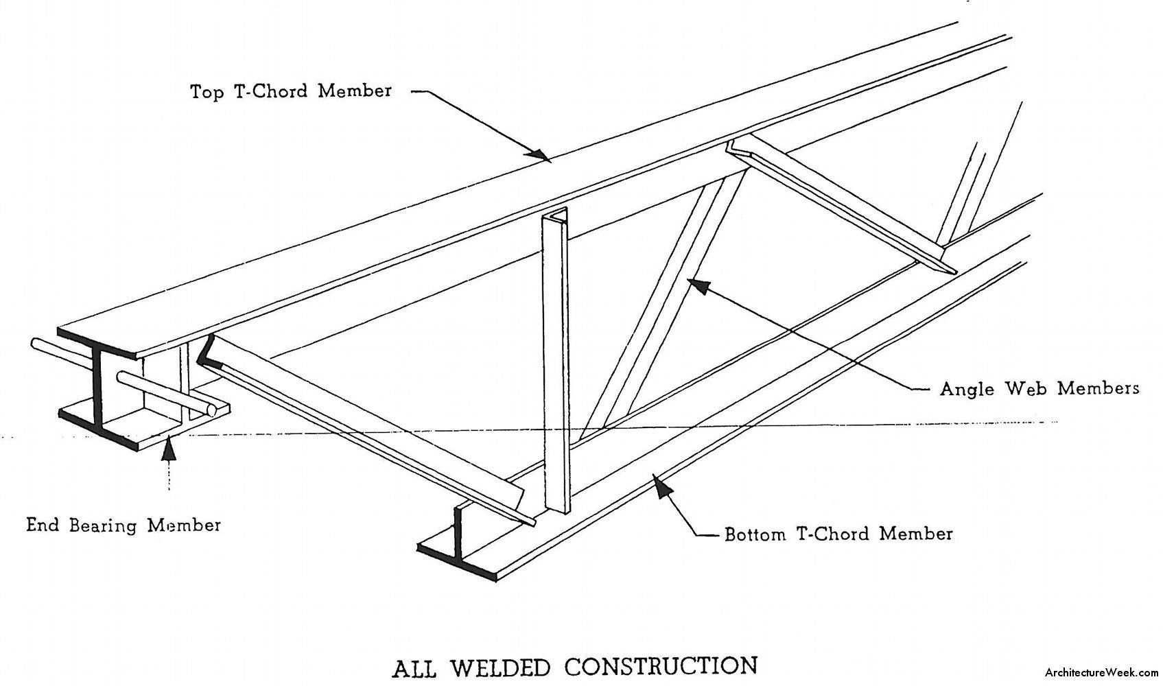 Architectureweek Image Open Web Steel Joists Comercial Space