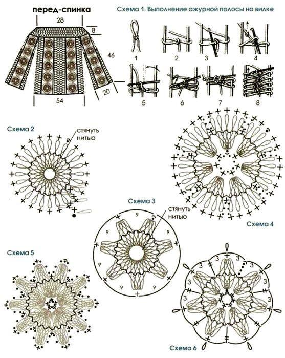 Mimosa Artes Texto. | Hairpin | Pinterest | Textos, Horca y Arte