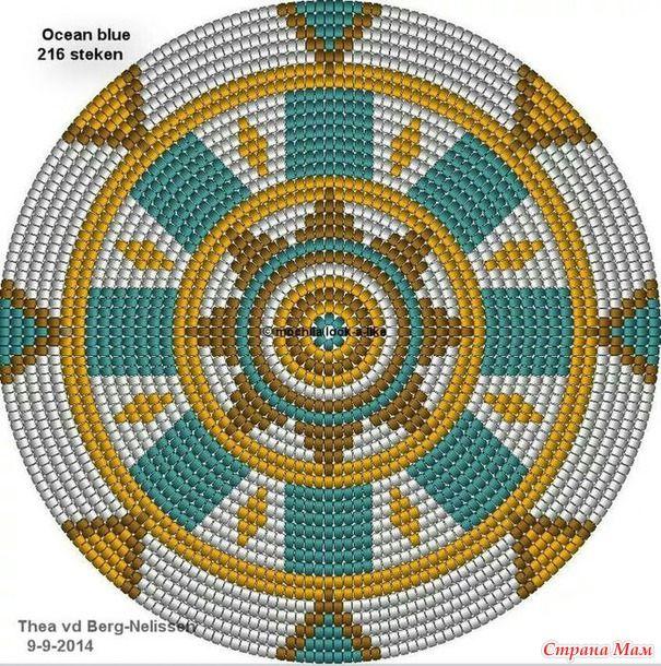 Wayuu Çanta Taban Şemaları   Muster stricken, Muster und Stricken