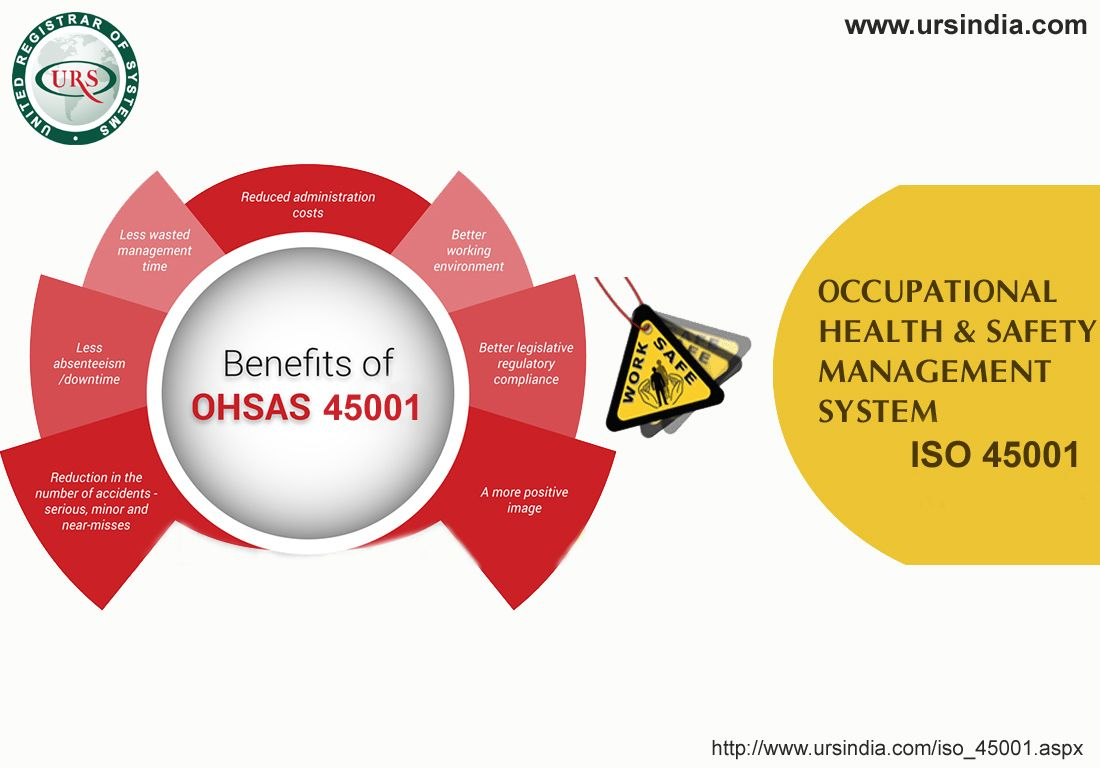 ISO 45001 international standard. ISO 45001 allowing