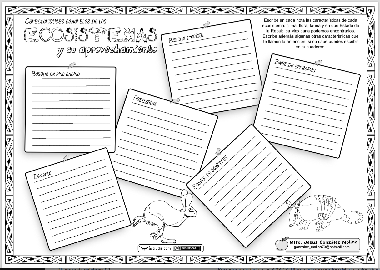 Worksheet On Ecosystems In Mexico Animals