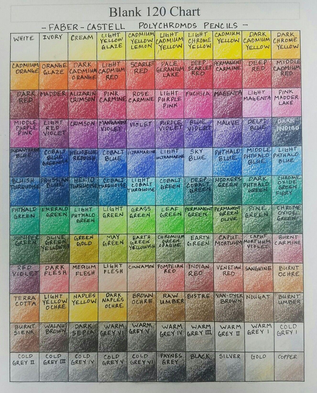 Faber Castell Polychromos Pencils Color Graph 120 Colors