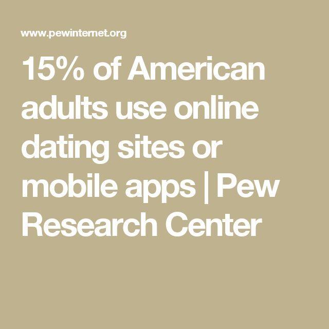 Dating site nairobi