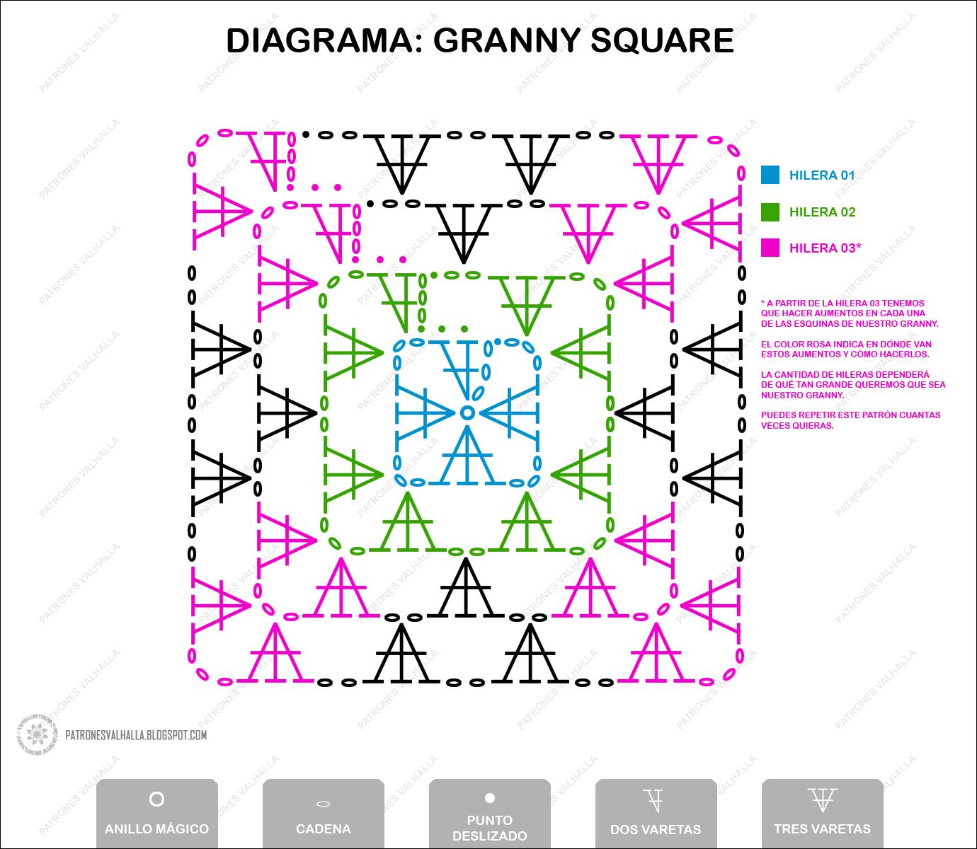 DIAGRAMA: GRANNY SQUARE ~ PATRONES VALHALLA // Patrones gratis de ...