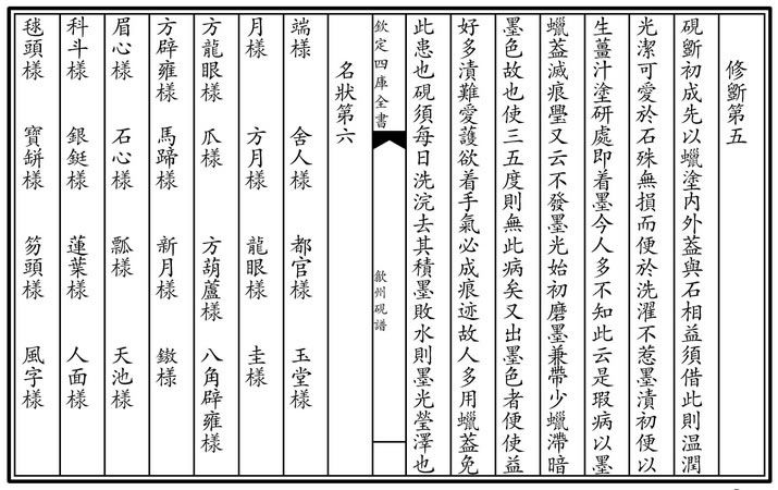 【歙州硯譜】 宋 唐積 撰 06