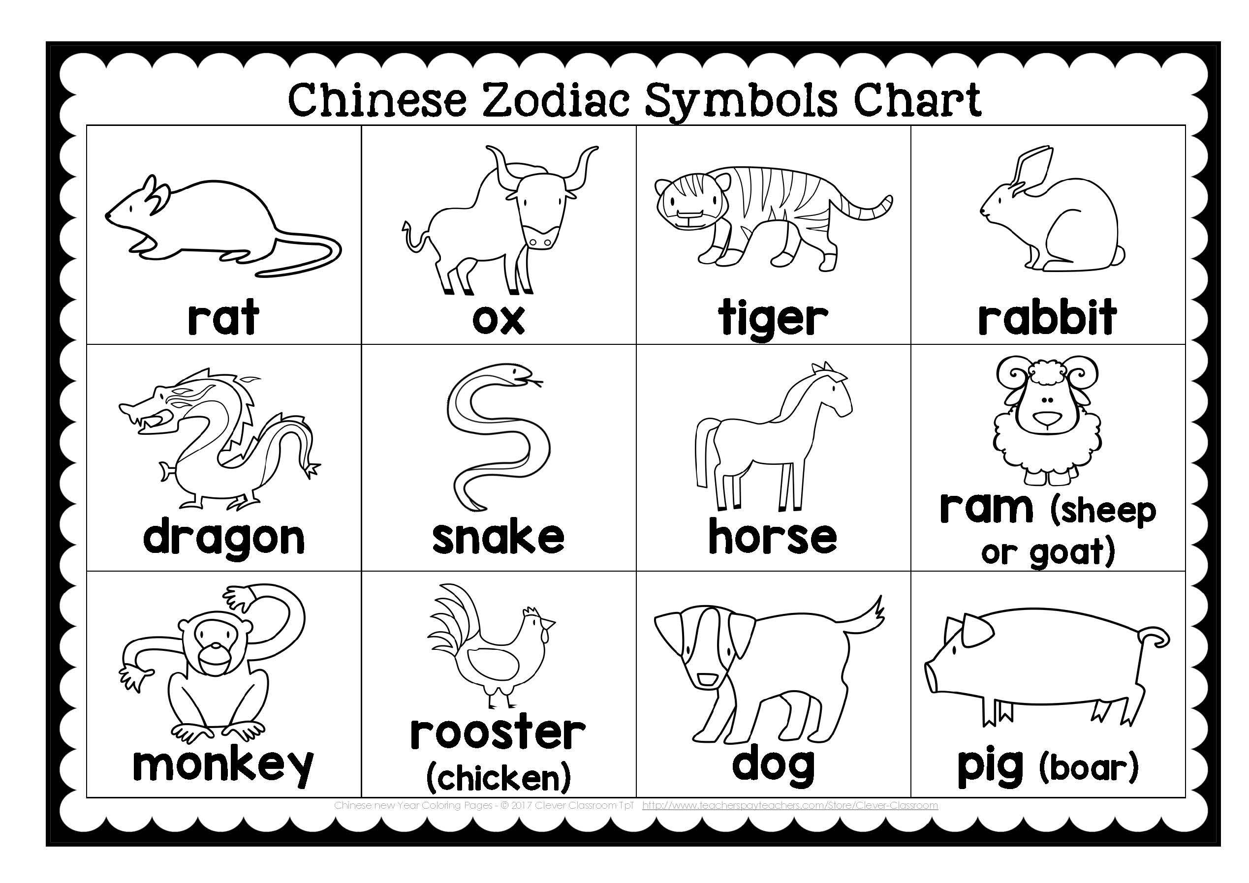 Coloring Page Year Of The Rat Chinese New Year Zodiac New Year Coloring Pages Chinese New Year Activities
