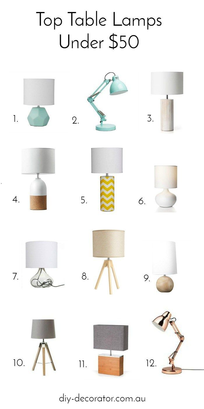 Beau Top Table Lamps Under $50