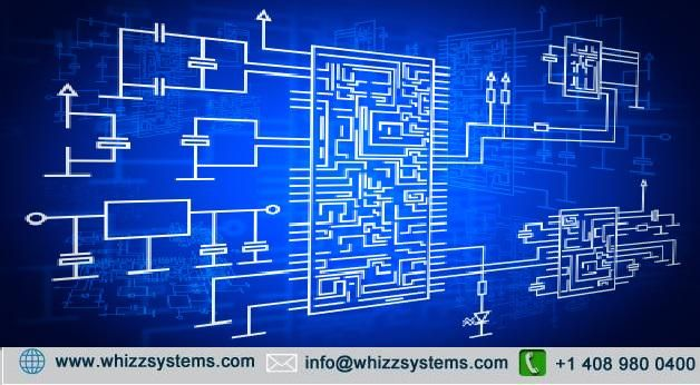 Whizz Systems on Layout and Design - technical evaluation