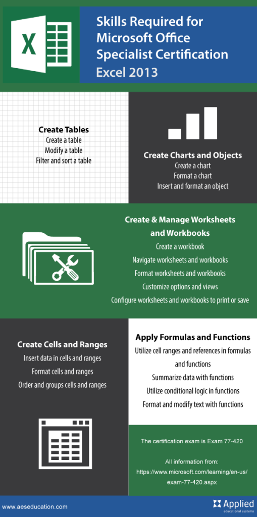 Where To Find Microsoft Excel Test Prep Materials For Your Students