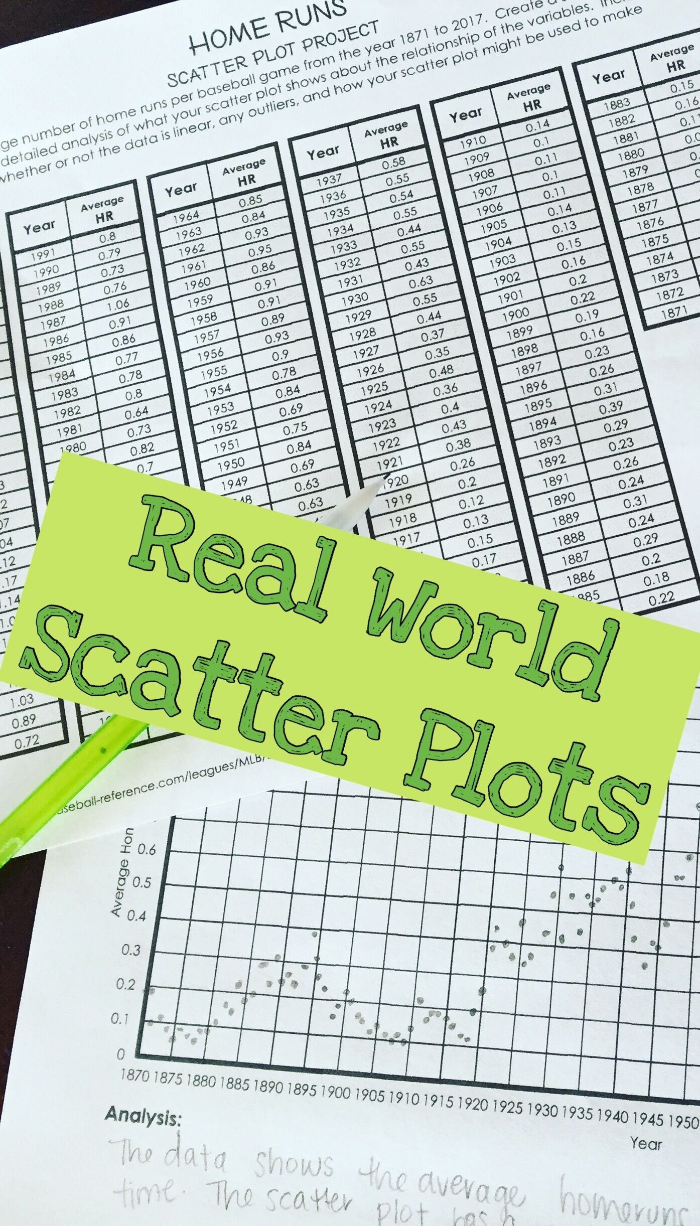 Scatter Plots Worksheets 8th Grade In