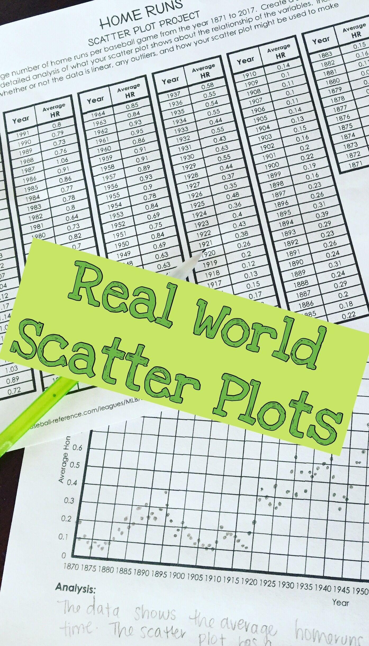 Scatter Plots Worksheets 8th Grade In