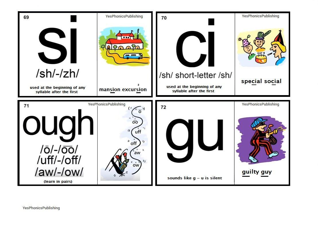 Orton Spalding Phonograms Illustrated Si Ci Ough Gu Phonograms 4th Grade Spelling Words Phonics Sounds [ 856 x 1108 Pixel ]