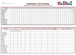 Menstrual Cycle Printable Calendar/Tracker   Menstrual cycle
