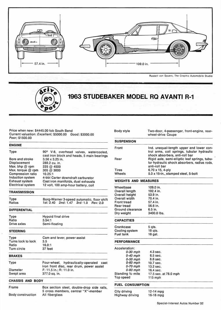 1963 Studebaker Avanti R1 With Images Studebaker Johnstone Coupe